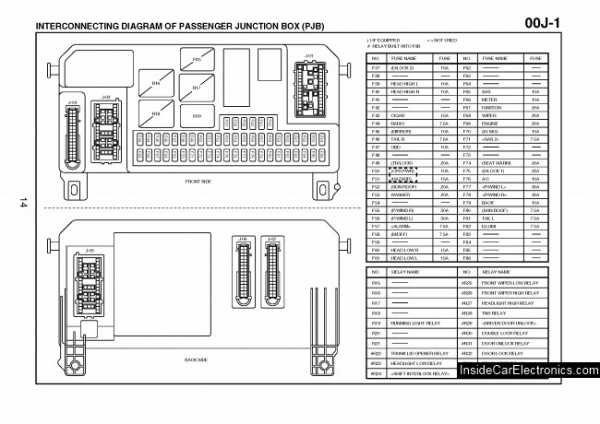Электрические схемы фонокорректоров
