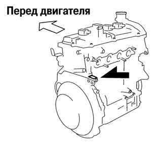 где номер двигателя на mazda 6