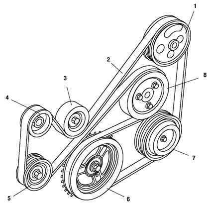 remen-generatora-mazda-3-shema-zamena_2.